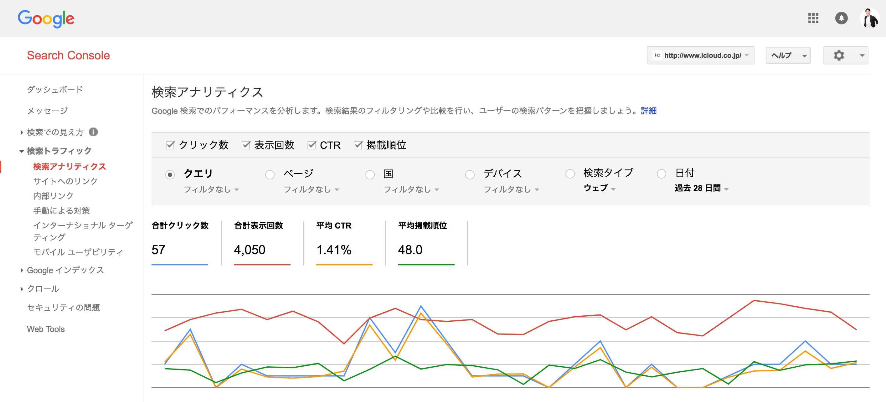 Google Search Consoleの検索アナリティクス画面