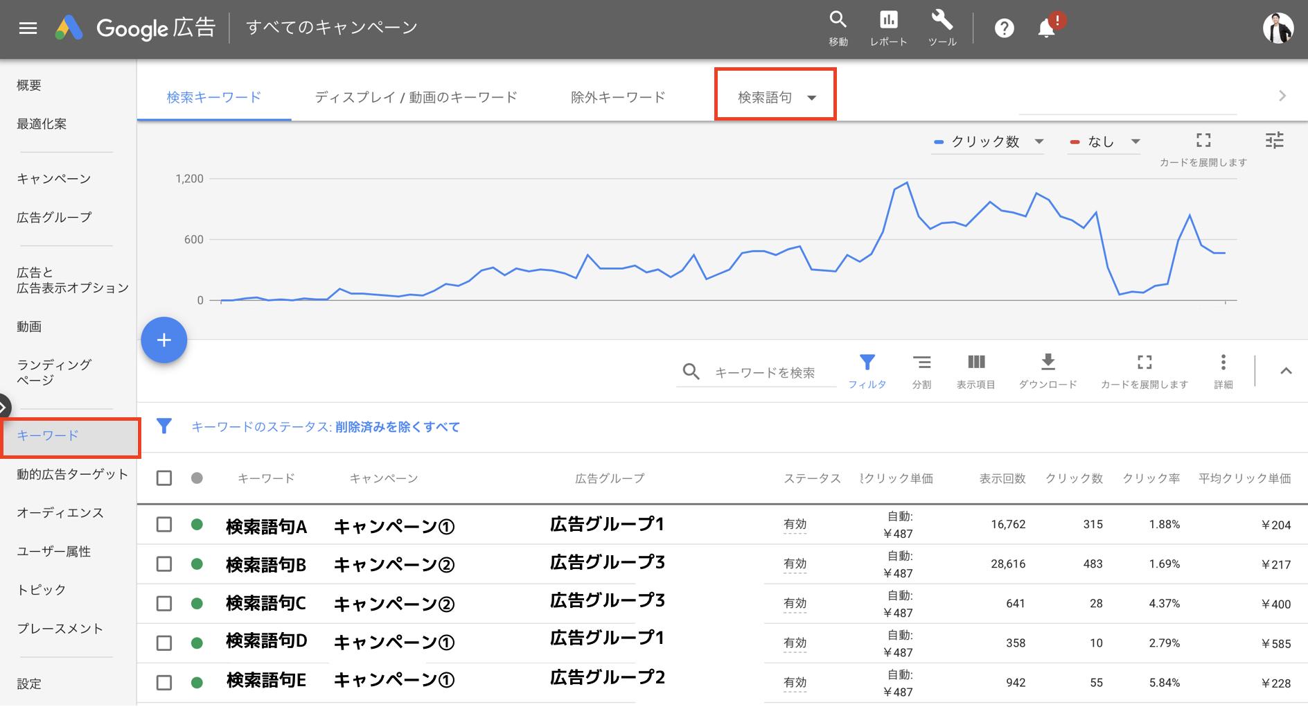 検索語句レポート