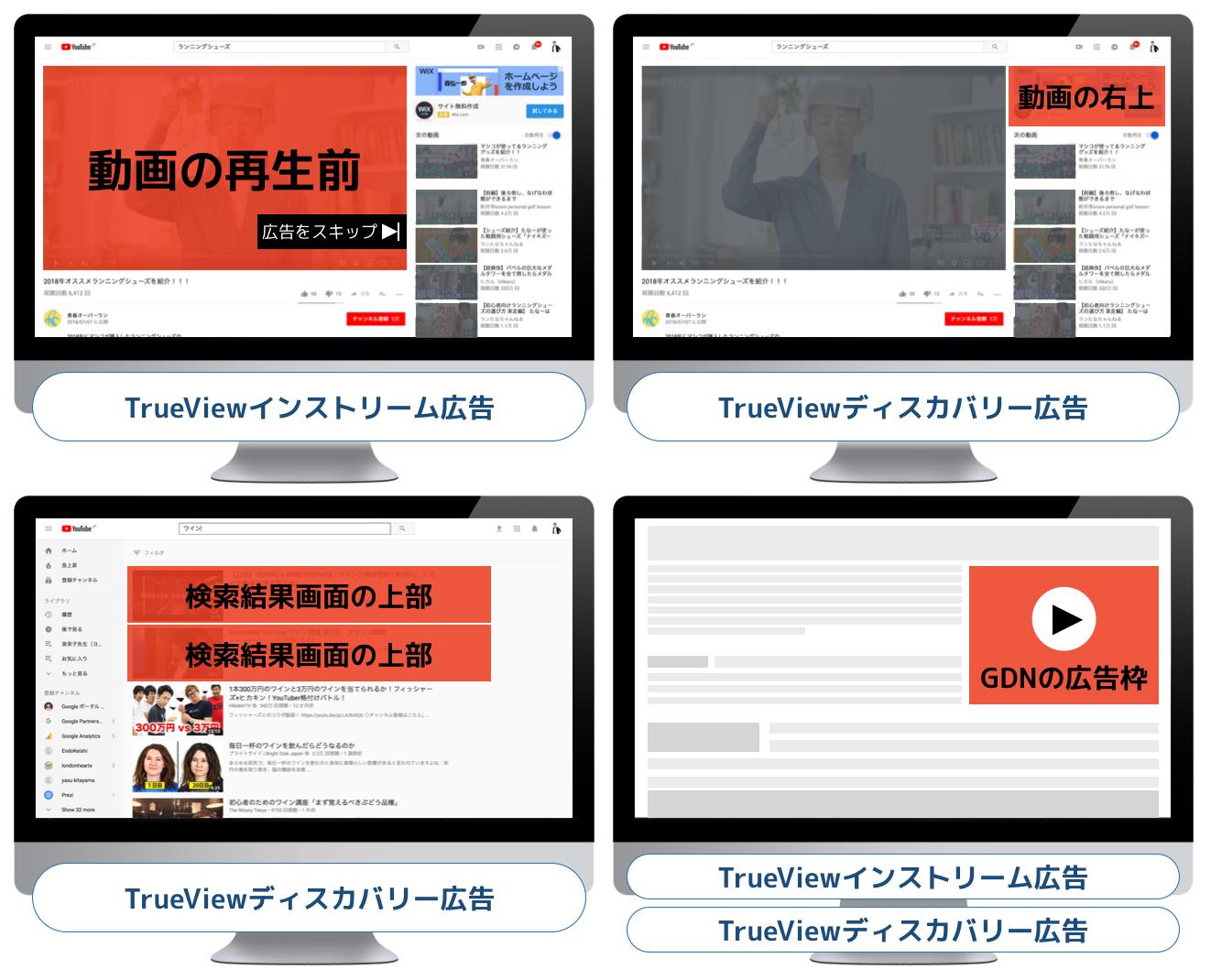 TrueView動画広告フォーマット